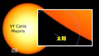 银河系最大恒星,体积是太阳的1700倍,直径能直接覆盖太阳系!