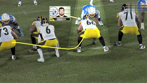 【回放】NFL常规赛:钢人vs闪电 第三节