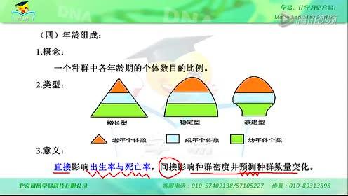 高中生物必修三《稳态与环境》4.1 种群的特征