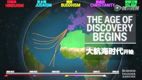 三分钟看完世界5000年宗教历史