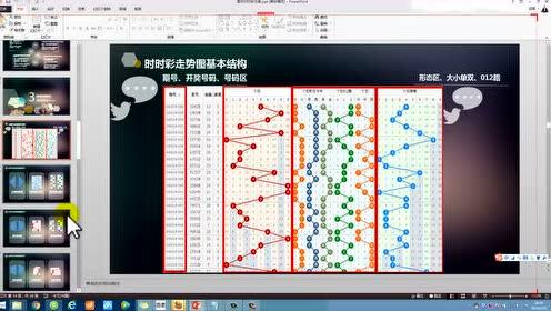凤凰平台网址-第10课:走势图定胆高级班(下)