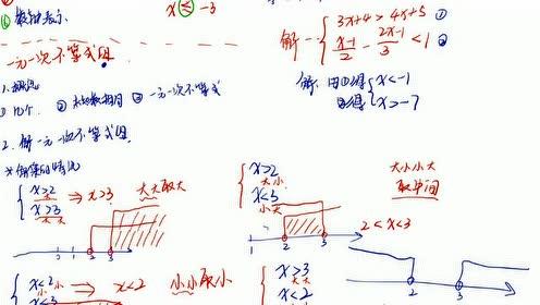 初一数学重难考点系列解析 七年级_含不等式组的解集