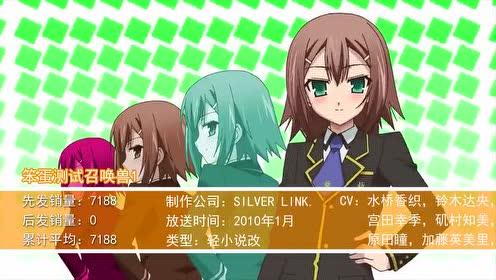 名导名作暴死之心大沼心TV动画销...