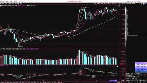 2020-09-07第一财经今日股市在线直播:牛市中超短线股票的买卖思维(炒股高手这样说)