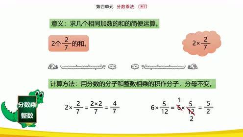 冀教版五年级数学下册4.分数乘法