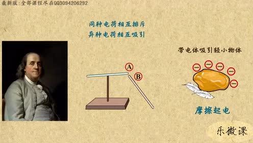 高中物理选修1-1 第一章 电场 电流 第一单元 电荷 库仑定律