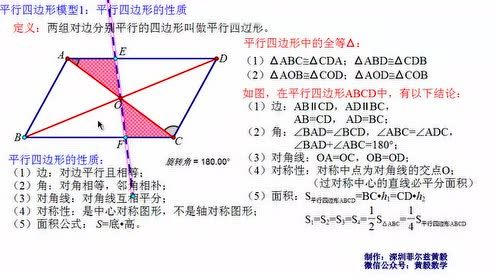 八年级数学下册第十九章-四边形_平行四边形的判定flash课件