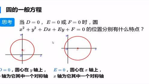 高中数学必修二第四章 圆与方程4.1 圆的方程