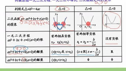 Newcomer's Edition Ninth Grade Mathematics Book 1