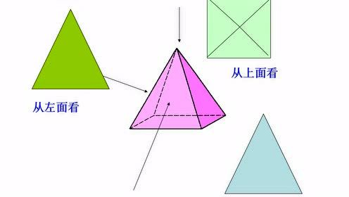 北师大版七年级数学上册第一章 丰富的图形世界