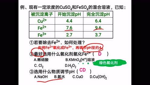 高二化学重难考点系列解析 高中高考