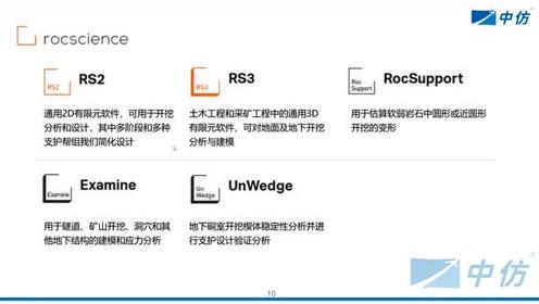 中仿Rocscience网络研讨会视频_20200306