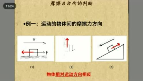 高中物理必修1第三章 相互作用 3 摩擦力