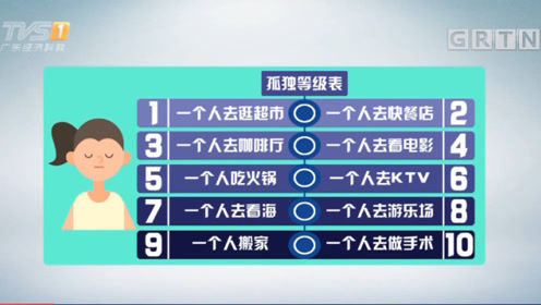 """中国:单身成年人口超2亿,催生""""单身经济"""""""