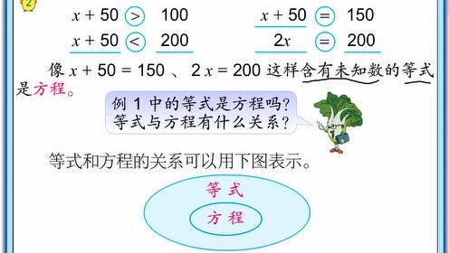新義務教育教科書蘇教版五年級數學下冊
