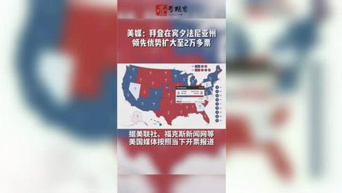 美媒:拜登在宾夕法尼亚州领先优势扩大至2万多票