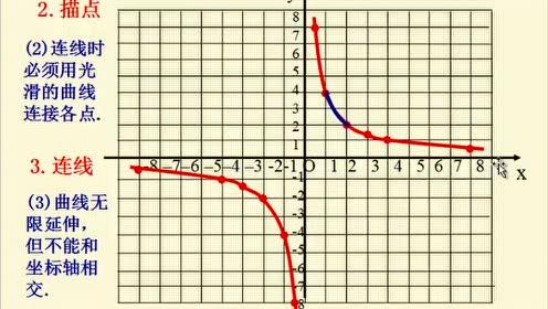 北师大版九年级数学上册第六章 反比例函数