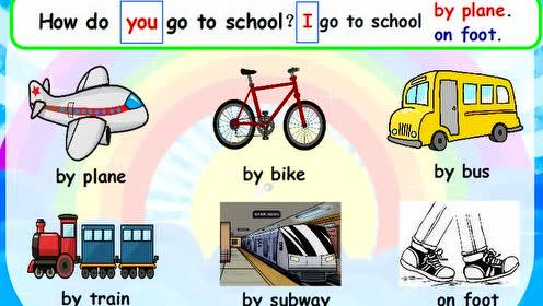 七年级英语下册Unit 3 How do you get to school?