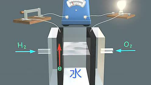 氢燃料电池技术