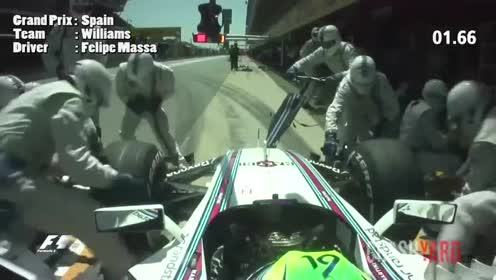 秒速换胎,有多快?F1车队换轮胎TOP 10