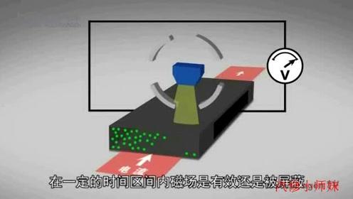 高中物理选修2-1第6章 集成电路 传感器