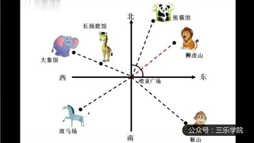 蘇教版六年級數學下冊五 確定位置