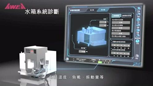 AWEA 亚崴机电 AiLINC 智能资讯控制系统