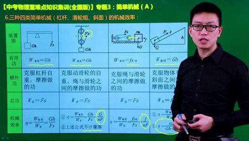 新版八年级物理下册第十二章 简单机械12.1 杠杆