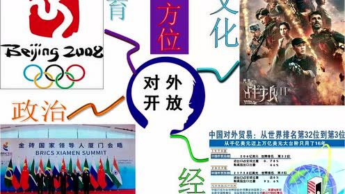 八年级历史下册第三单元 中国特色社会主义道路9 对外开放