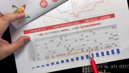 大乐透连续9期测中5个红球,科学预测博主视频讲解