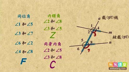 七年级数学下册第五章-相交线与平行线_同位角Flash课件