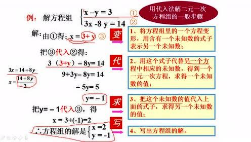 七年级数学下册第八章-二元一次方程组_用加减法解二元一次方程组flash