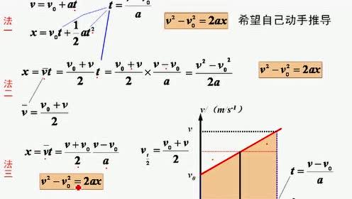 高中物理必修1第二章 匀变速直线运动的研究 4 匀变速直线运动的速度与位移的关系