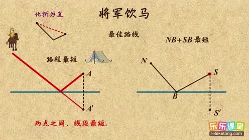 初二數學重難考點系列解析 初中中考 八年級