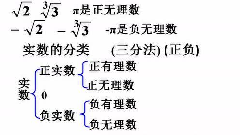 新版七年級數學下冊第六章 實數6.3 實數