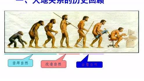 高中地理必修二第六章 人类与地理环境的协调发展 1.人地关系思想的演变