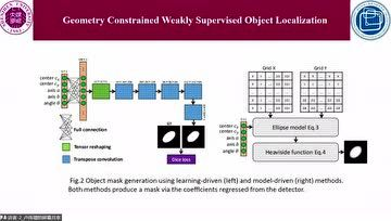 2.卢伟增:Geometry Constrained Weakly  Supervised Object...