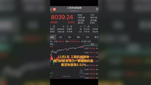 中国财富报道|抢疯了!3分钟狂卖超100亿!这个行业火了