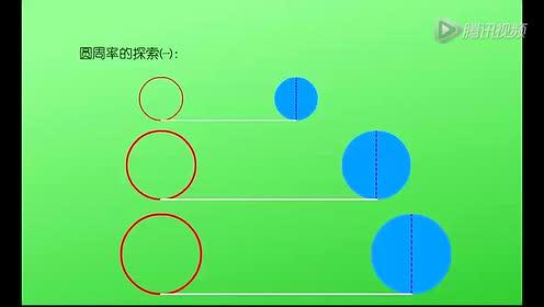 新六年级数学上册5 圆_圆的周长Flash动画课件