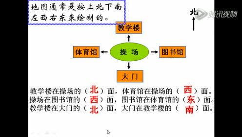 新人教版三年級數學下冊1.位置與方向(一)