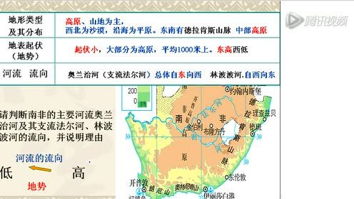 八年级地理下册第八章 认识跨省区域