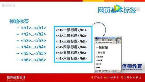 HTML入门讲座网页标签