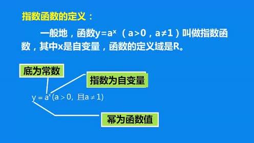 高中数学必修一第二章 基本初等函数(Ⅰ)_指数函数概念与性质flash