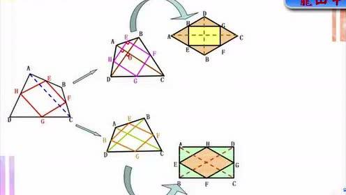 八年级数学下册第十九章-四边形_四边形的中点flash课件
