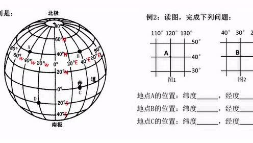 在经纬网中确定经纬度