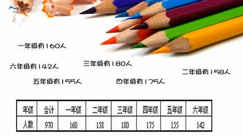 三年级数学下册三 统计
