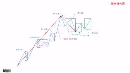 七年级数学上册第四章 几何图形初步4.2 直线 射线 线段_线段的比较flash课件