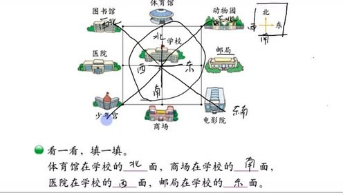 四年级数学下册二 位置与方向