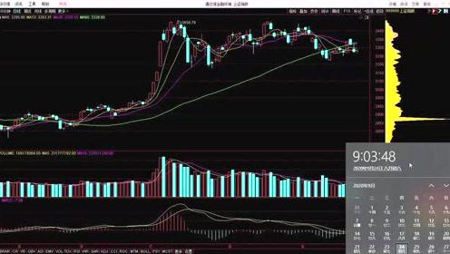 天下财经2020-09-24股市频道在线:小牛市中超短线股票的买卖思维(这类股票风险小机会大)
