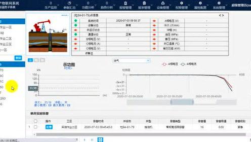 力控科技——油气生产物联网系统视频Demo